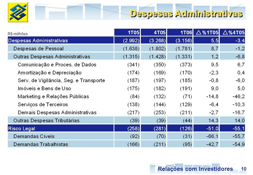 10 Relações com Investidores Despesas Administrativas R$ milhões