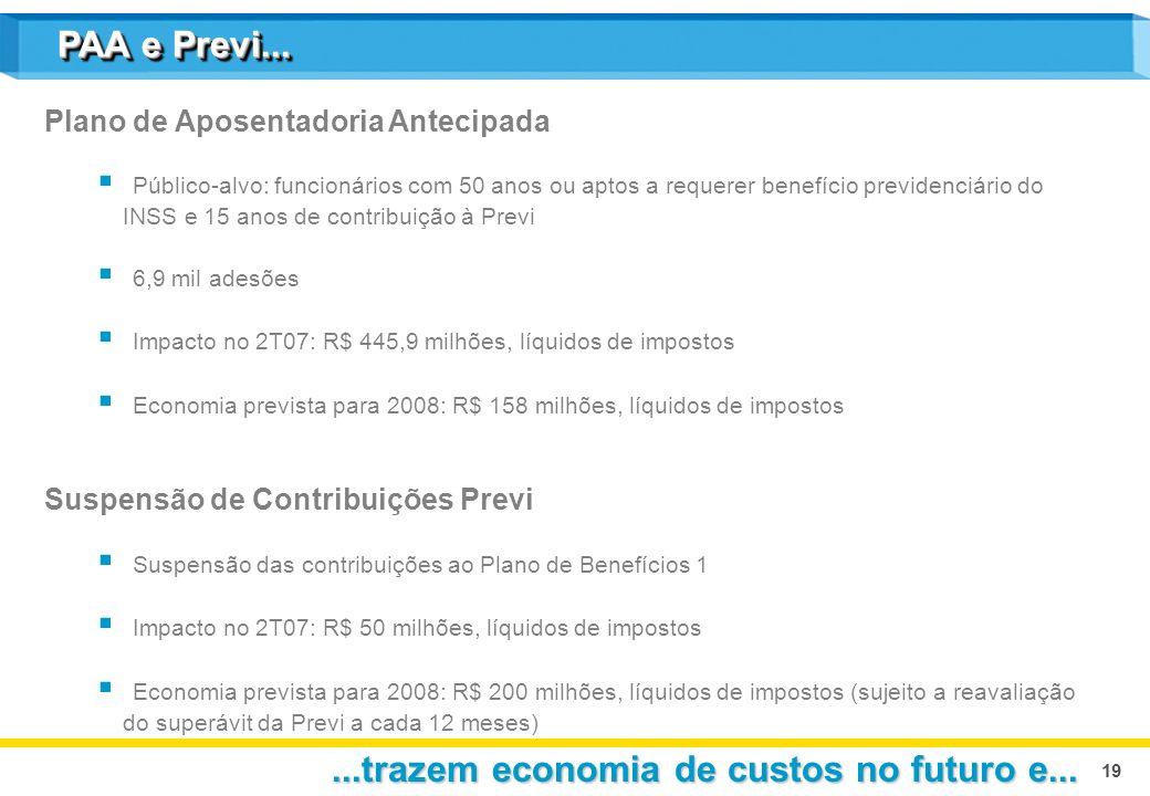 19 PAA e Previ... Plano de Aposentadoria Antecipada Público-alvo: funcionários com 50 anos ou aptos a requerer benefício previdenciário do INSS e 15 a