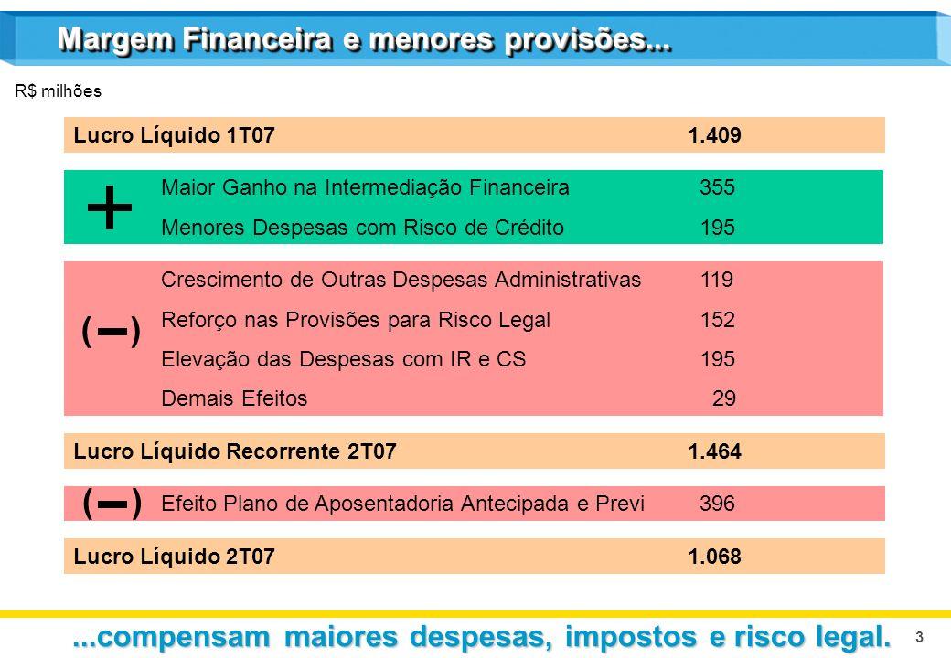 3 Lucro Líquido 1T071.409 Maior Ganho na Intermediação Financeira 355 Menores Despesas com Risco de Crédito 195 Crescimento de Outras Despesas Adminis