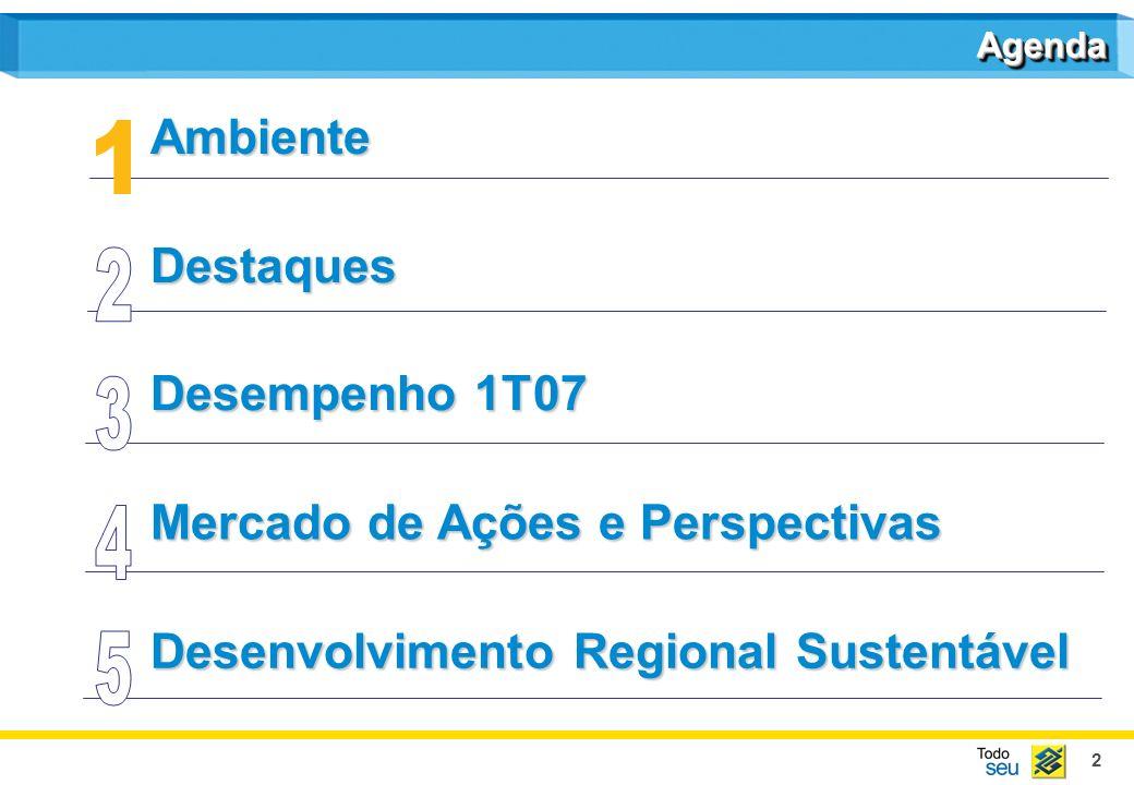 2Destaques Mercado de Ações e Perspectivas Desenvolvimento Regional Sustentável AmbienteAgendaAgenda Desempenho 1T07