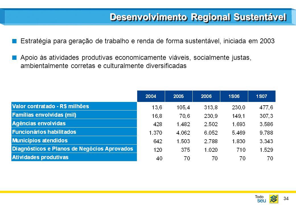 34 Desenvolvimento Regional Sustentável Estratégia para geração de trabalho e renda de forma sustentável, iniciada em 2003 Apoio às atividades produti