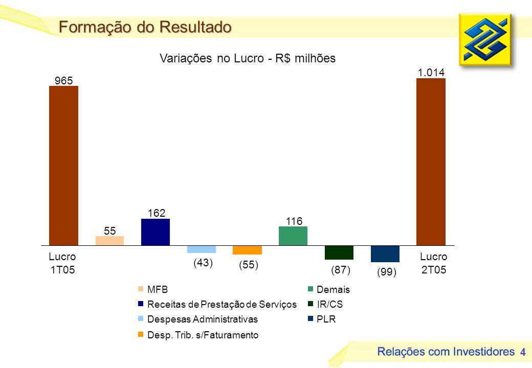 4 Formação do Resultado MFB Receitas de Prestação de Serviços Despesas Administrativas Desp.