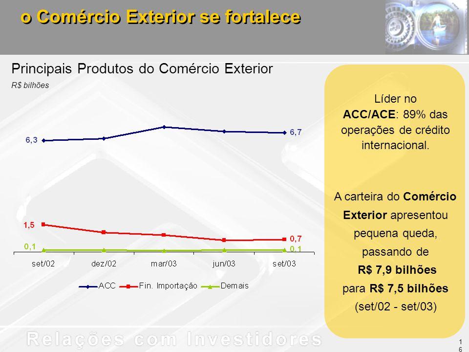 o Comércio Exterior se fortalece Principais Produtos do Comércio Exterior R$ bilhões Líder no ACC/ACE: 89% das operações de crédito internacional.