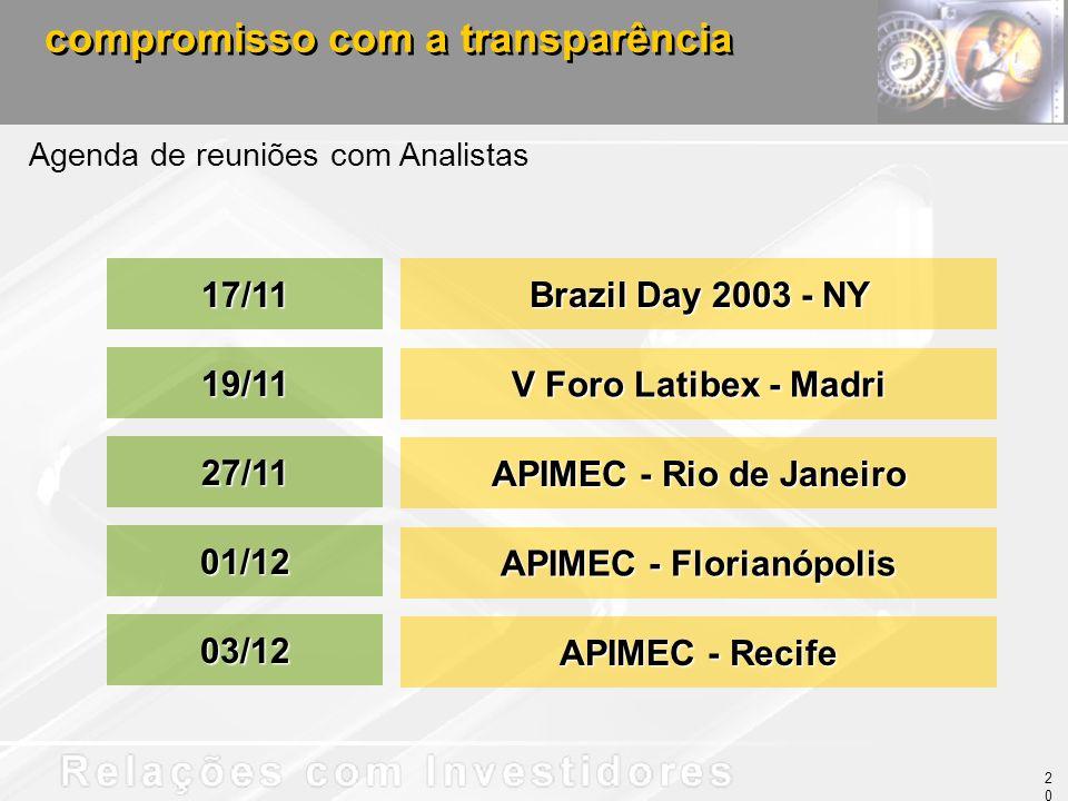 compromisso com a transparência Agenda de reuniões com Analistas 17/11 Brazil Day 2003 - NY 19/11 27/11 01/12 03/12 V Foro Latibex - Madri APIMEC - Rio de Janeiro APIMEC - Florianópolis APIMEC - Recife 20