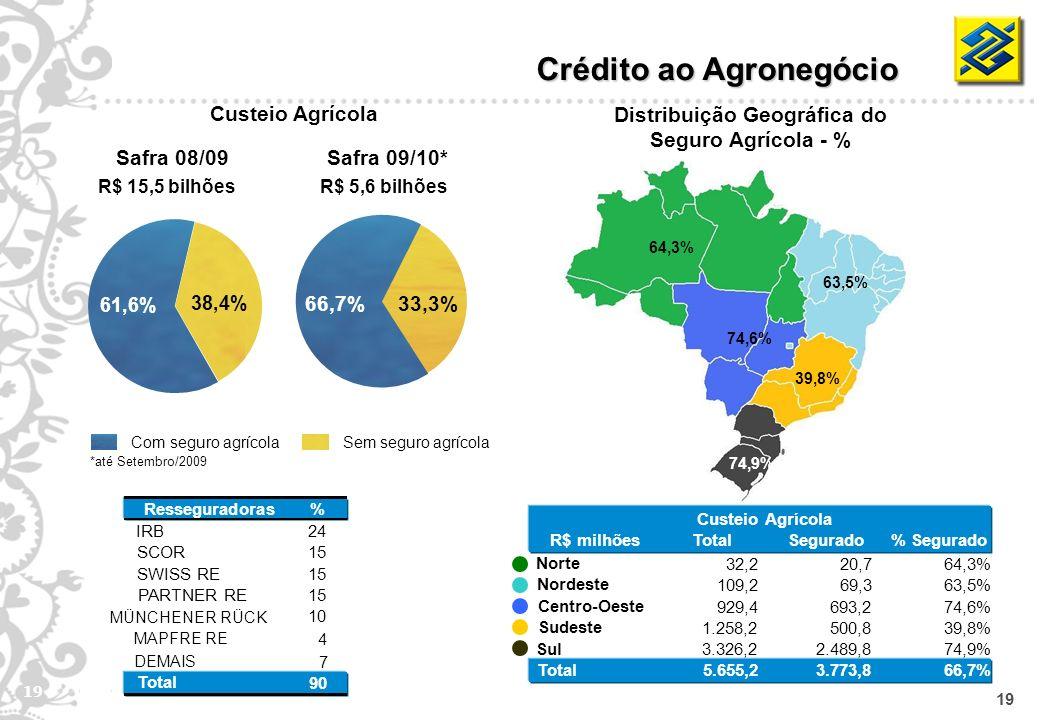 19 38,4% 61,6% Sem seguro agrícola Com seguro agrícola Distribuição Geográfica do Seguro Agrícola - % Resseguradoras% IRB24 SCOR15 SWISS RE15 PARTNER
