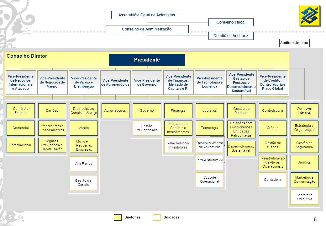 5 5 Conselho Diretor Auditoria Interna Conselho de Administração Assembléia Geral de Acionistas Conselho Fiscal Diretorias Comitê de Auditoria Preside