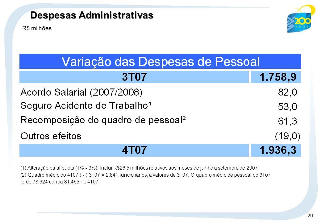 20 Despesas Administrativas (1) Alteração da alíquota (1% - 3%). Inclui R$26,5 milhões relativos aos meses de junho a setembro de 2007 (2) Quadro médi