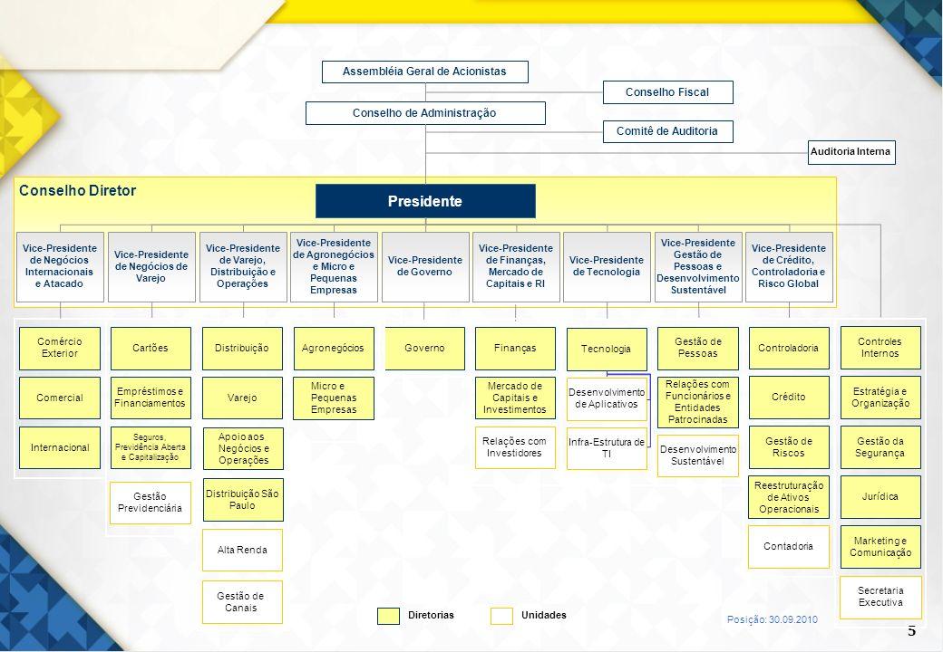 5 Conselho Diretor Auditoria Interna Conselho de Administração Assembléia Geral de Acionistas Conselho Fiscal Diretorias Comitê de Auditoria President