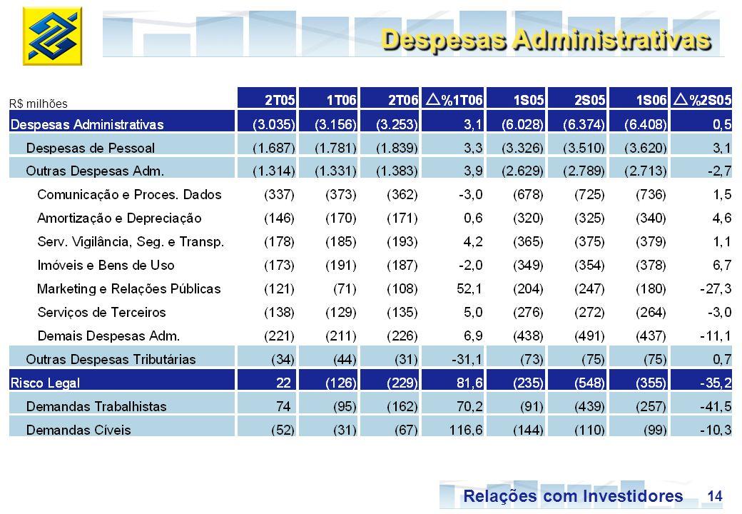 14 Relações com Investidores Despesas Administrativas R$ milhões