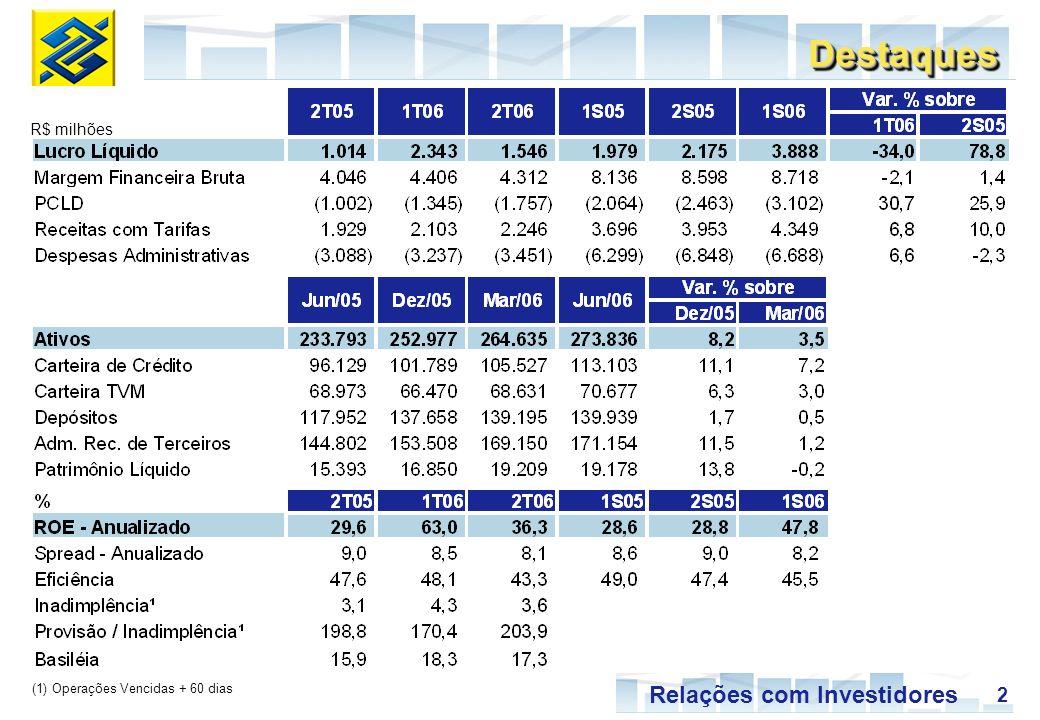 13 Relações com Investidores R$ milhões Base de Clientes - milhõesAdm.