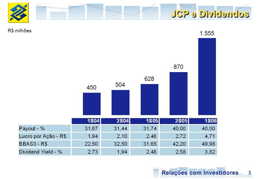4 Relações com Investidores Margem Financeira Bruta Margem Financeira Bruta - R$ milhõesSpread Anualizado¹ - % (1) Margem Financeira Bruta sobre Ativos Rentáveis 4.046 4.199 4.3984.406 4.312 9,0 9,2 8,5 8,1 2T053T054T051T062T06