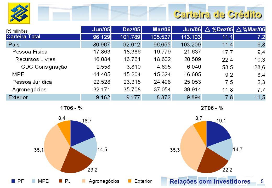 16 Relações com Investidores Base Acionária Composição Acionária antes e depois da Oferta e Bônus