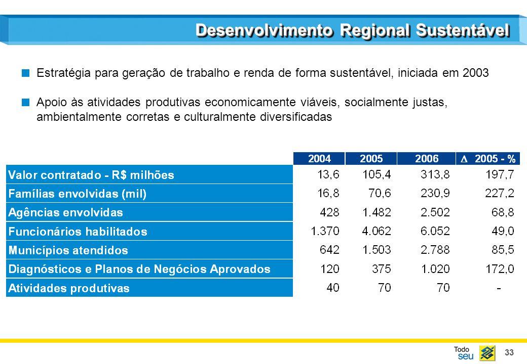 33 Desenvolvimento Regional Sustentável Estratégia para geração de trabalho e renda de forma sustentável, iniciada em 2003 Apoio às atividades produti