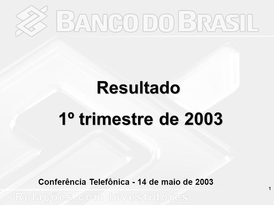 12 Índice de Cobertura - (%) (Rec.Prestação Serviço / Desp.
