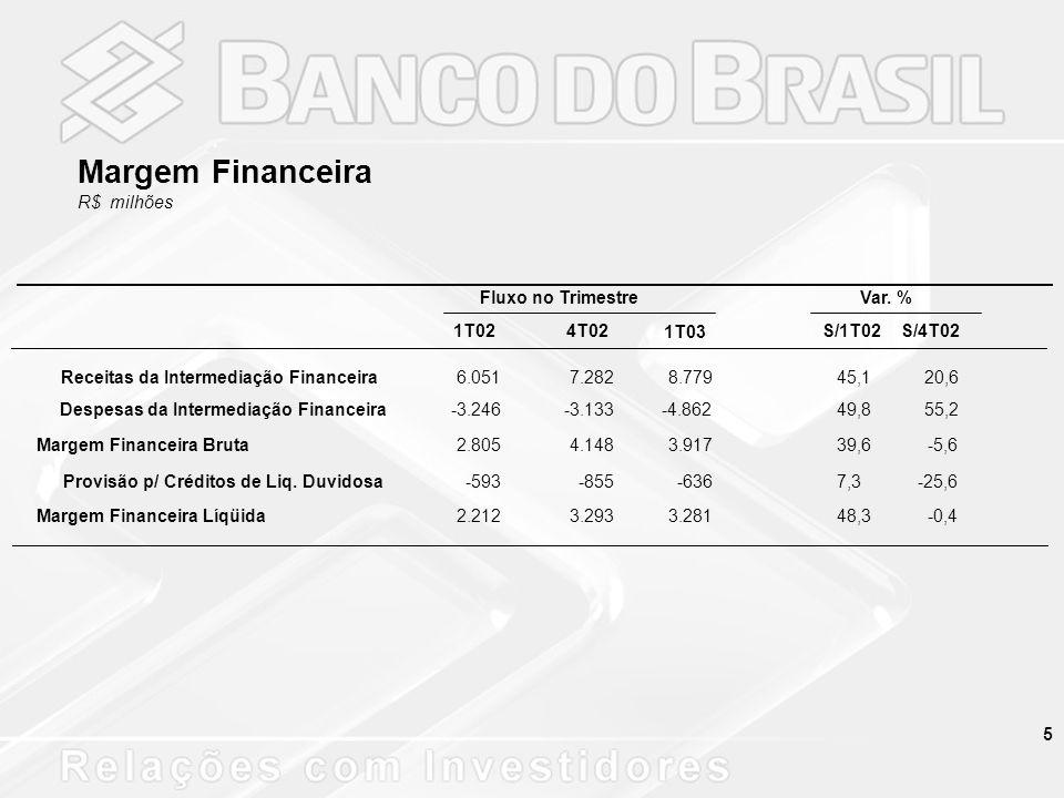 26 Gerência de Relações com Investidores SBS - Quadra 1 - Bloco C - Ed.
