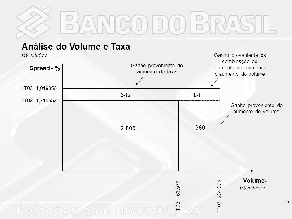 17 Crédito Tributário R$ bilhões 49,1 26,2 32,3 35,4 57,9 IR/Lair - % 11,9 11,8 12,5 11,8 10,9