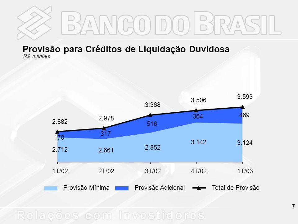 8 Margem de Contribuição R$ milhões Base de Clientes milhões Adm.