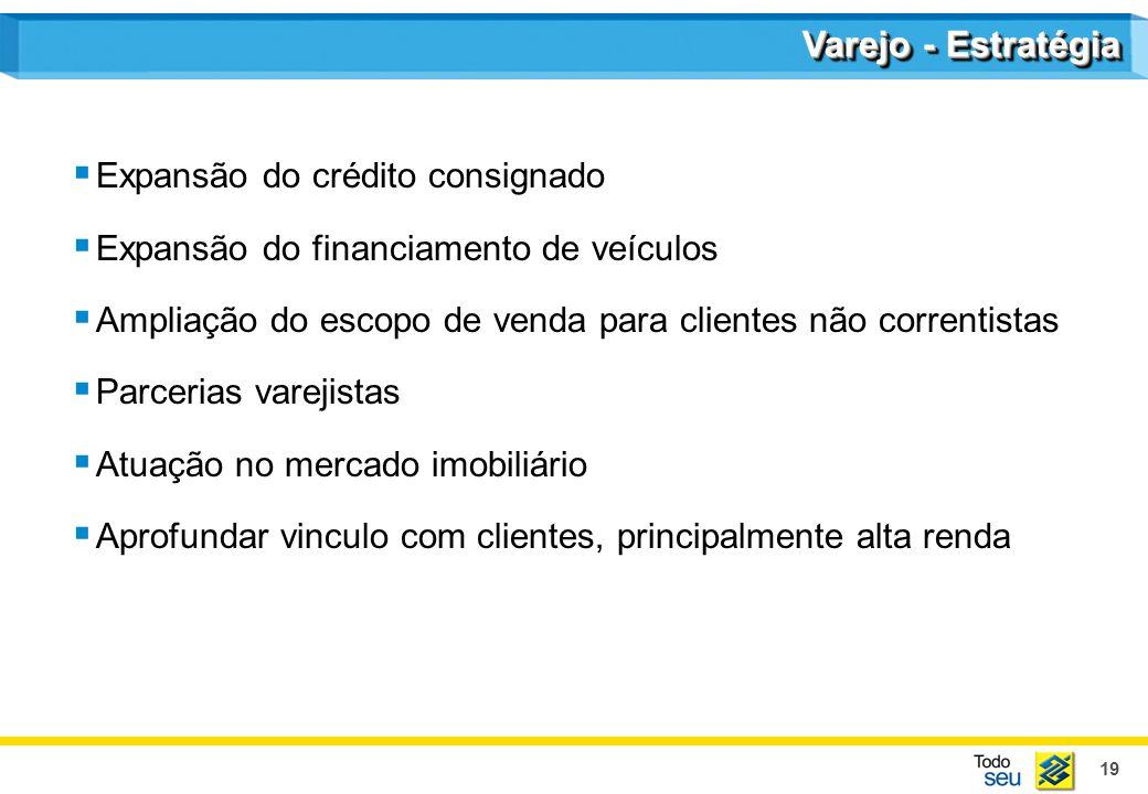19 Varejo - Estratégia Expansão do crédito consignado Expansão do financiamento de veículos Ampliação do escopo de venda para clientes não correntistas Parcerias varejistas Atuação no mercado imobiliário Aprofundar vinculo com clientes, principalmente alta renda