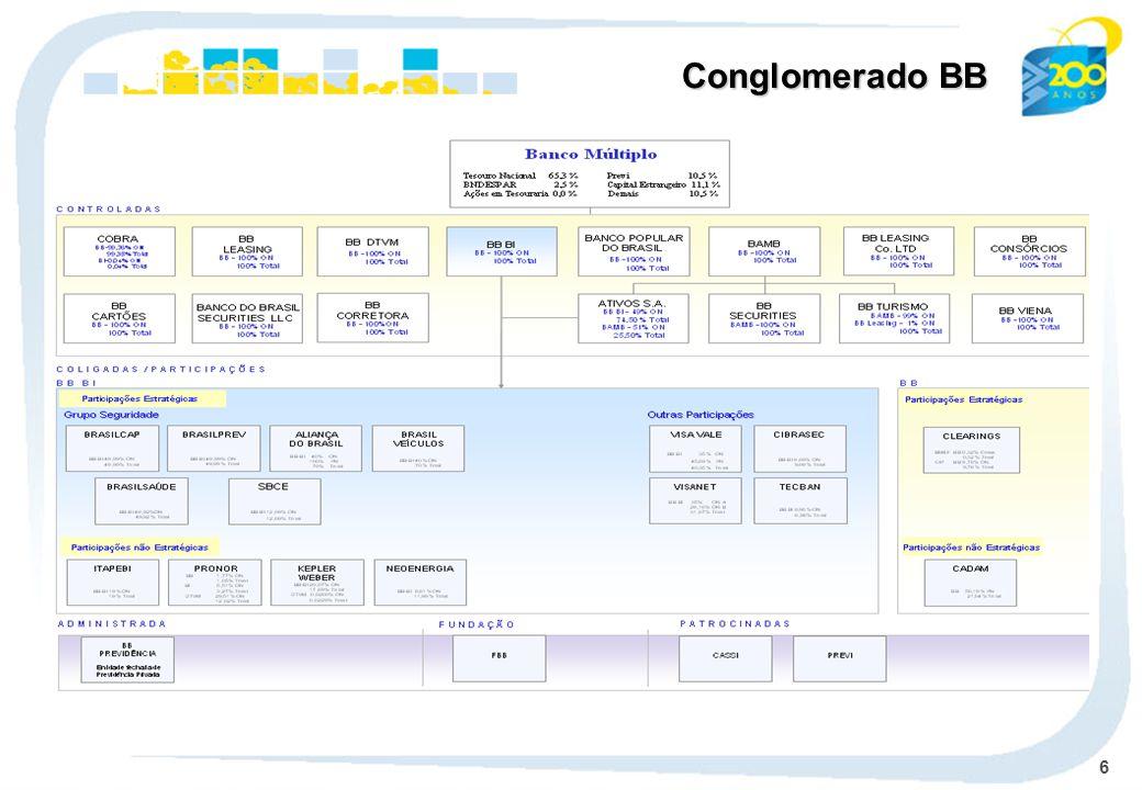 6 Conglomerado BB