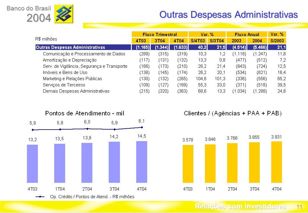 11 Banco do Brasil 2004 Relações com Investidores Outras Despesas Administrativas