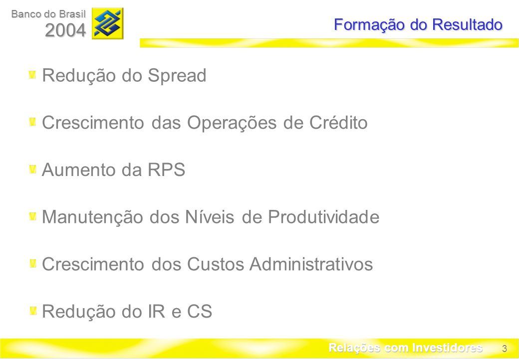 14 Banco do Brasil 2004 Relações com Investidores Ativos, Passivos e Patrimônio Líquido