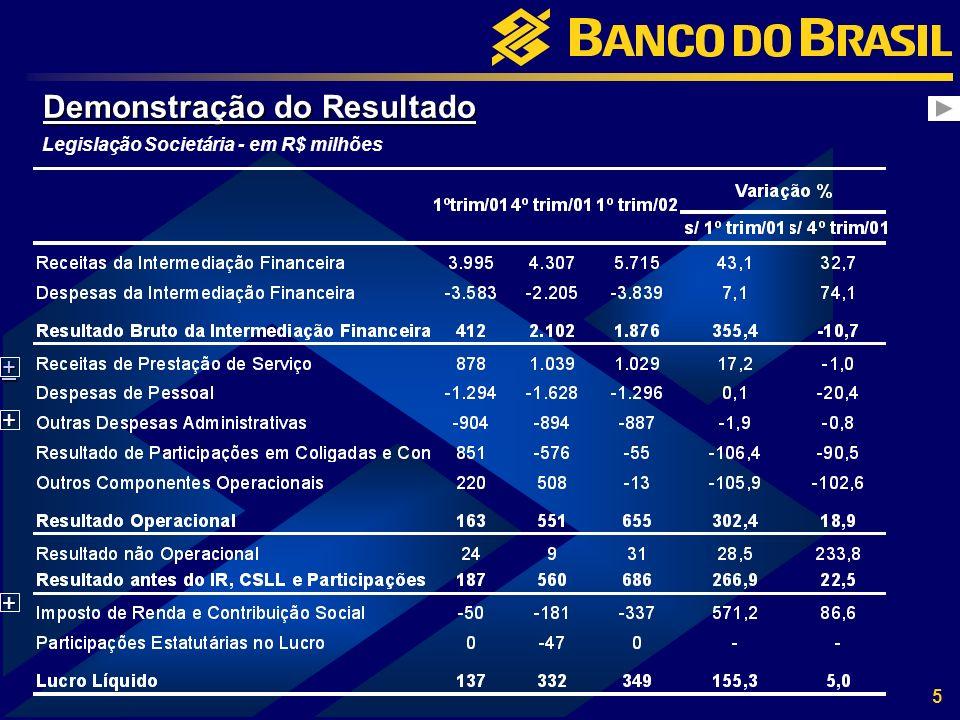 5 Demonstração do Resultado Legislação Societária - em R$ milhões ++++ ++++ ++++