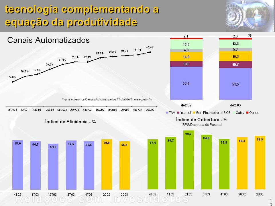 tecnologia complementando a equação da produtividade Canais Automatizados Transações nos Canais Automatizados / Total de Transações - % Índice de Eficiência - % % 13 Índice de Cobertura - % RPS/Despesa de Pessoal