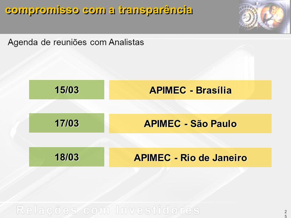 compromisso com a transparência Agenda de reuniões com Analistas 15/03 17/03 18/03 APIMEC - Brasília APIMEC - São Paulo APIMEC - Rio de Janeiro 25