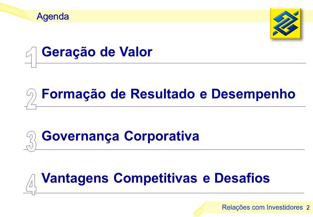 2 Agenda Geração de Valor Formação de Resultado e Desempenho Governança Corporativa Vantagens Competitivas e Desafios