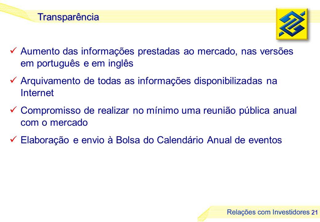 21 Aumento das informações prestadas ao mercado, nas versões em português e em inglês Arquivamento de todas as informações disponibilizadas na Interne