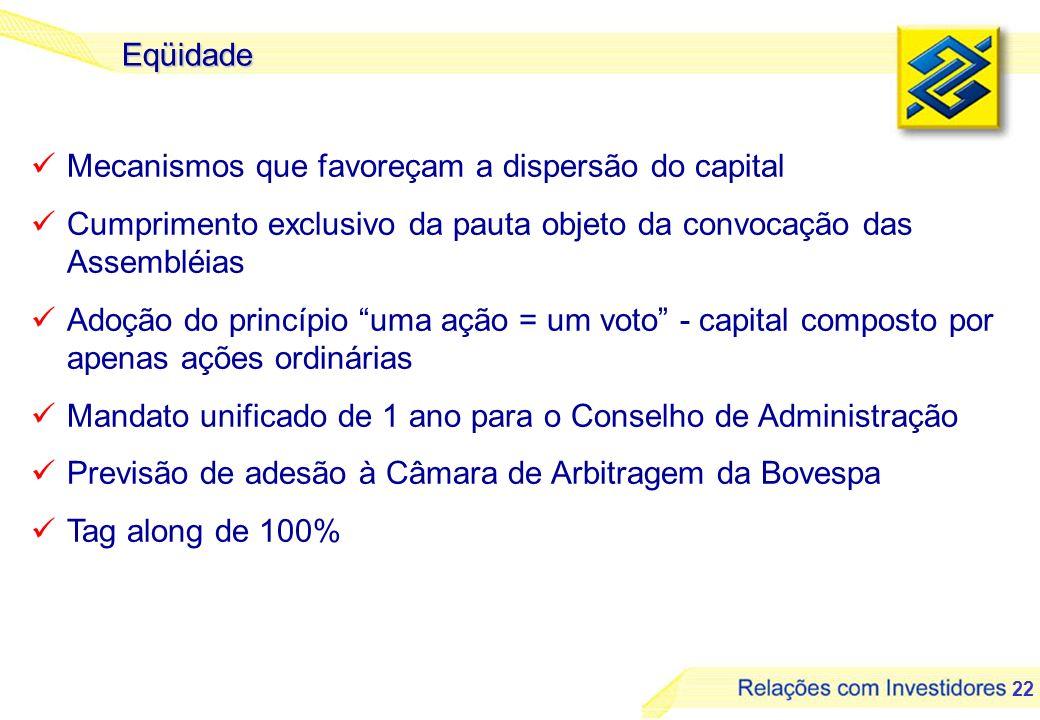 22 Eqüidade Mecanismos que favoreçam a dispersão do capital Cumprimento exclusivo da pauta objeto da convocação das Assembléias Adoção do princípio um
