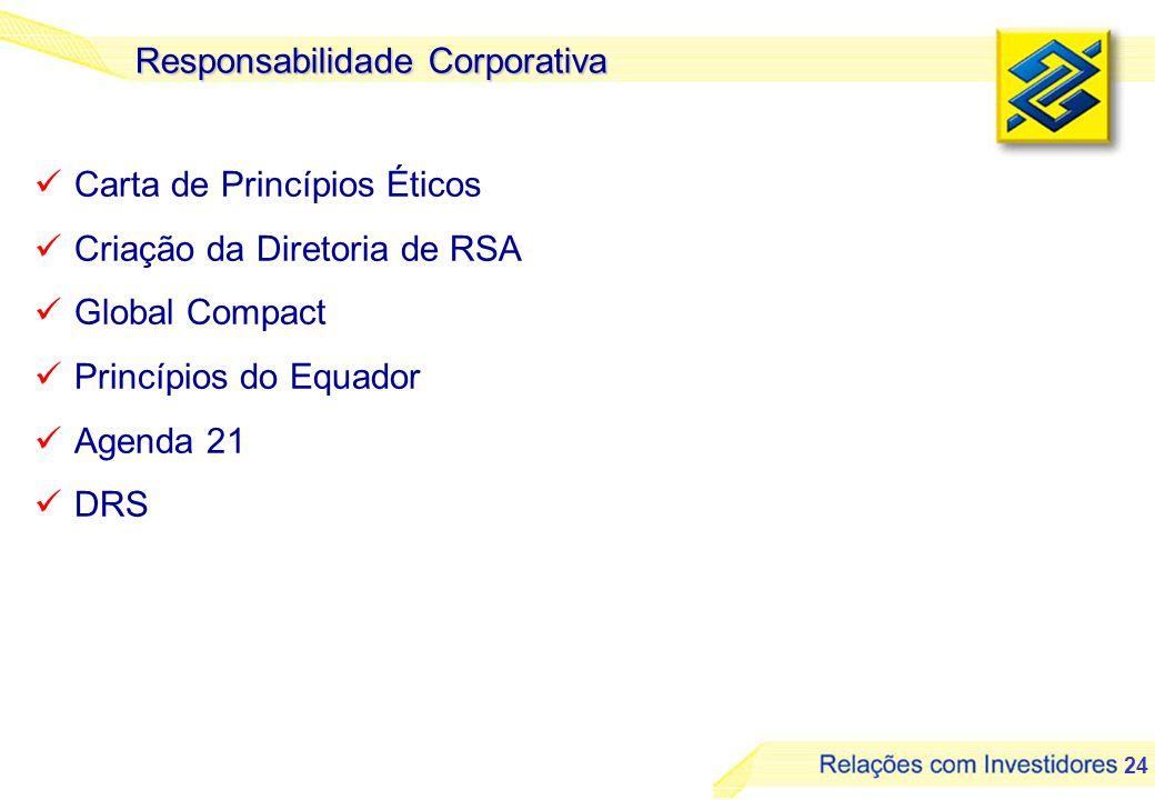 24 Responsabilidade Corporativa Carta de Princípios Éticos Criação da Diretoria de RSA Global Compact Princípios do Equador Agenda 21 DRS