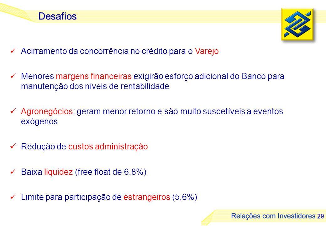 29 Desafios Baixa liquidez (free float de 6,8%) Agronegócios: geram menor retorno e são muito suscetíveis a eventos exógenos Menores margens financeir
