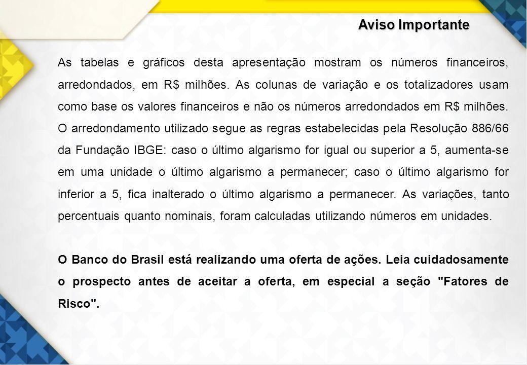 13 Captação 208,1 362,0 498,4500,5 260,6 R$ bilhões Depósitos á Vista Captação do Mercado AbertoDepósitos de Poupança Demais Depósitos a Prazo CAGR (%): 31,0 10,2 43,1 26,5 26,2 33,8
