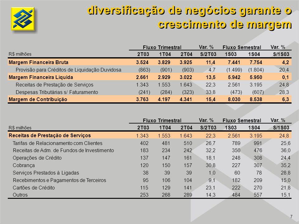 7 diversificação de negócios garante o crescimento de margem Var.