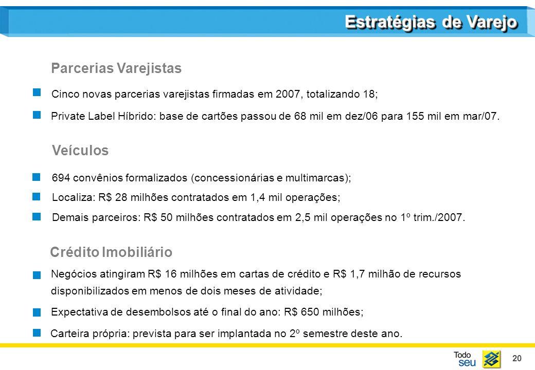 20 Private Label Híbrido: base de cartões passou de 68 mil em dez/06 para 155 mil em mar/07.