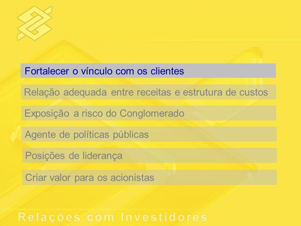 BB Giro RápidoPROGER/MIPEM Var. = 35,0% (mar.03/mar.02) Micro e Pequenas Empresas R$ bilhões