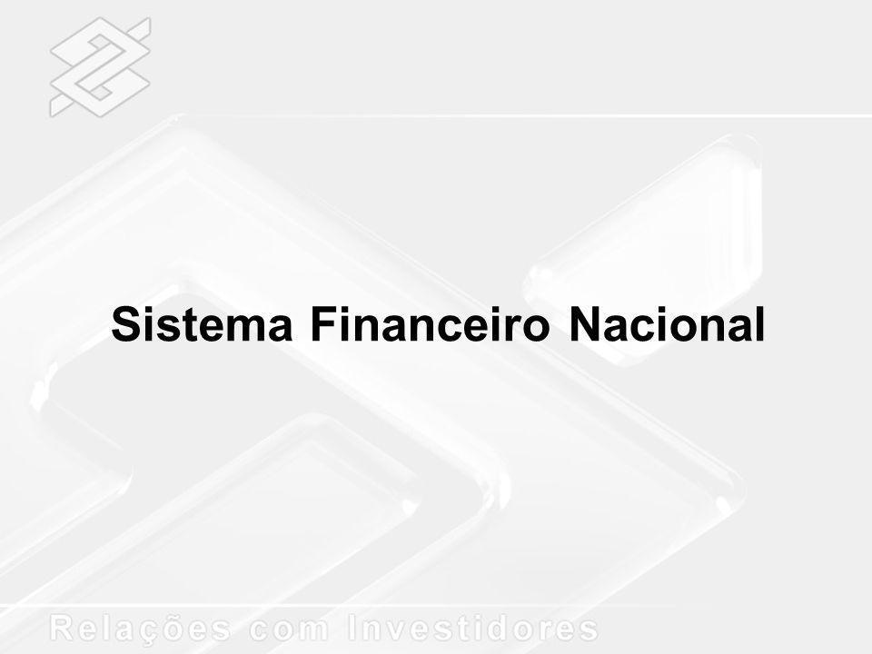 Quantidade de Bancos no Brasil