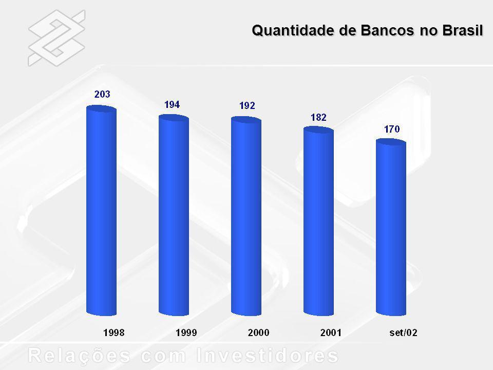 Carteira de Crédito de Agronegócios R$ bilhões