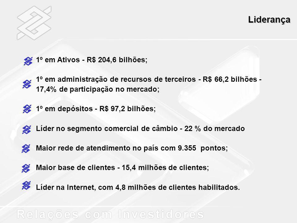 Liderança 1º em Ativos - R$ 204,6 bilhões; 1º em administração de recursos de terceiros - R$ 66,2 bilhões - 17,4% de participação no mercado; 1º em de