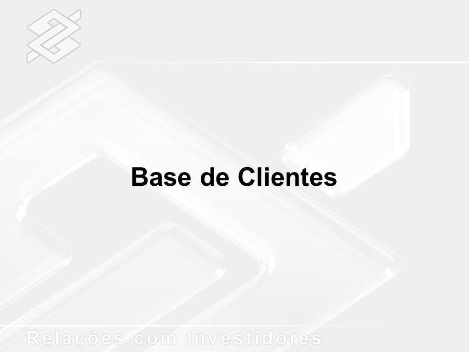 Base de Clientes