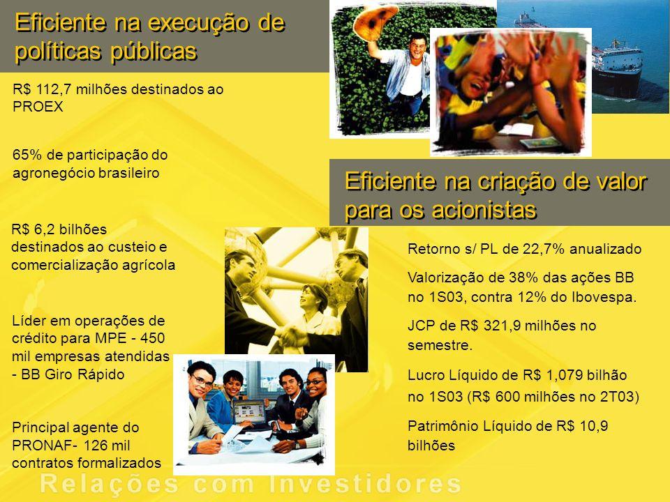 Eficiente na criação de valor para os acionistas Eficiente na execução de políticas públicas R$ 112,7 milhões destinados ao PROEX 65% de participação