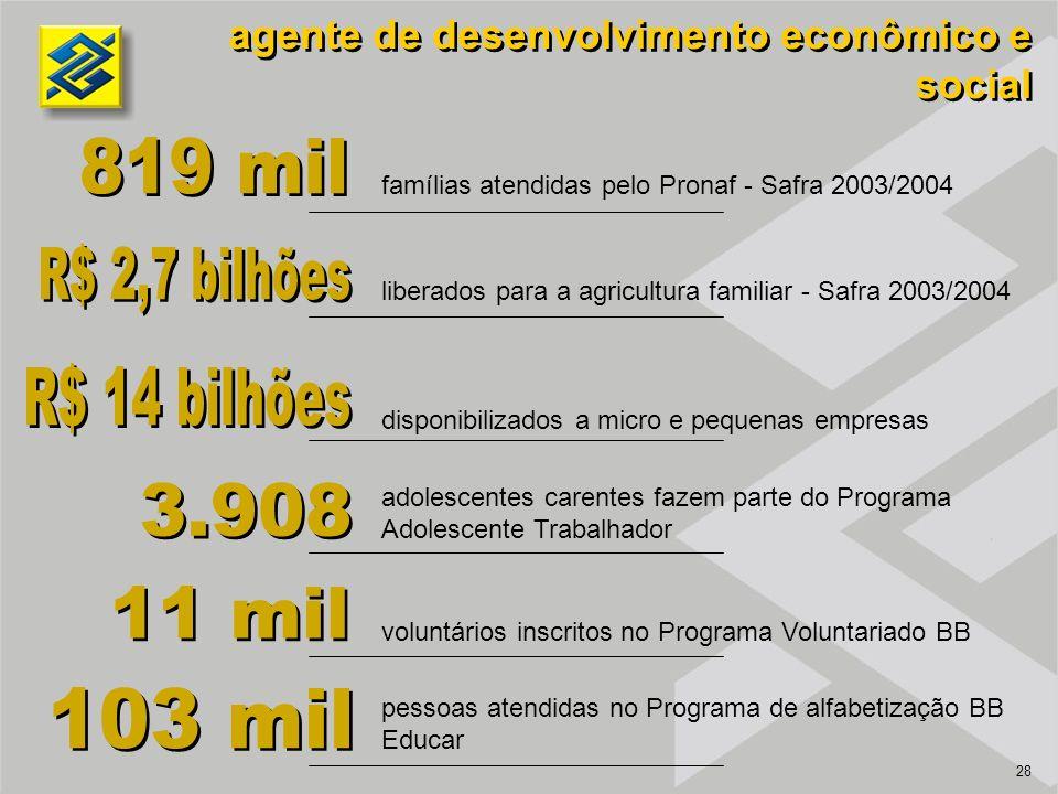 28 agente de desenvolvimento econômico e social liberados para a agricultura familiar - Safra 2003/2004 famílias atendidas pelo Pronaf - Safra 2003/20