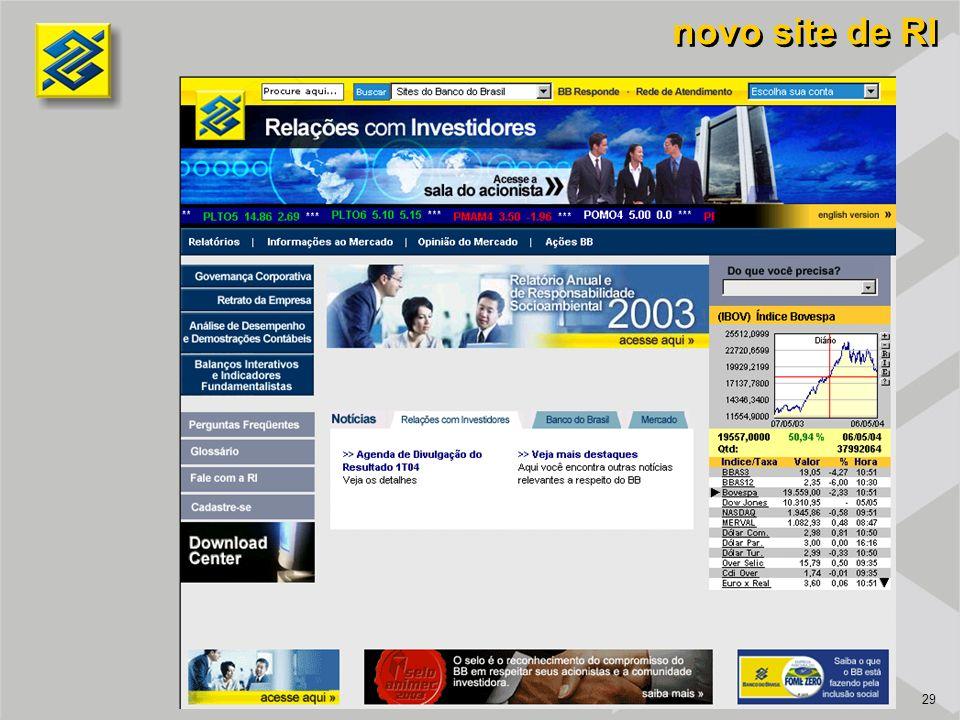 29 novo site de RI