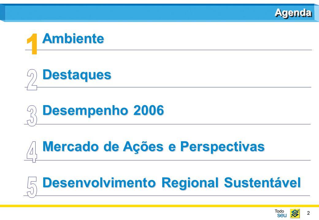 3 EconomiaEconomia 25,0 16,5 17,8 18,0 13,3 12,5 9,3 7,6 5,7 3,1 20022003200420052006 SelicInflação IPCA Taxa - % Fonte: Banco Central e IBGE