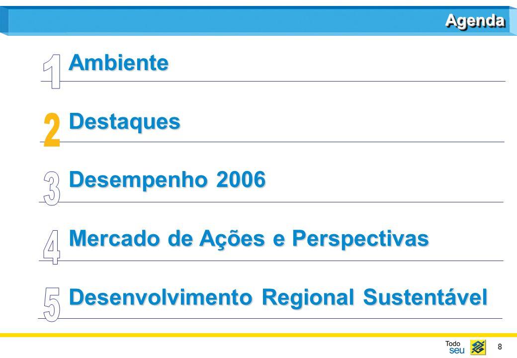 8 Destaques Mercado de Ações e Perspectivas Desenvolvimento Regional Sustentável Ambiente AgendaAgenda Desempenho 2006