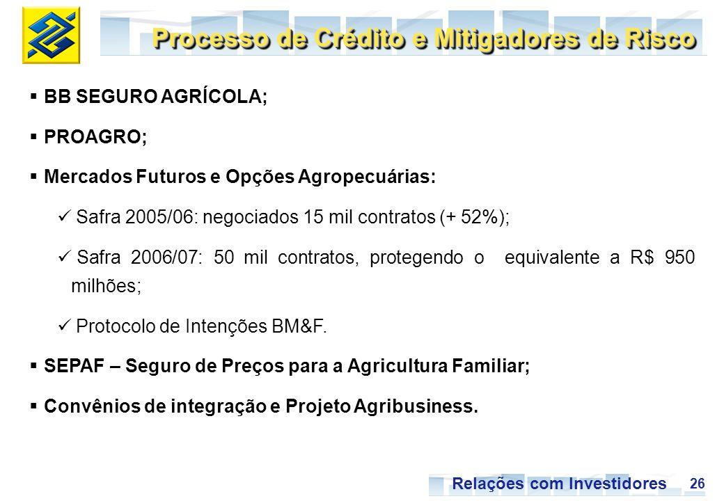 26 Relações com Investidores BB SEGURO AGRÍCOLA; PROAGRO; Mercados Futuros e Opções Agropecuárias: Safra 2005/06: negociados 15 mil contratos (+ 52%); Safra 2006/07: 50 mil contratos, protegendo o equivalente a R$ 950 milhões; Protocolo de Intenções BM&F.