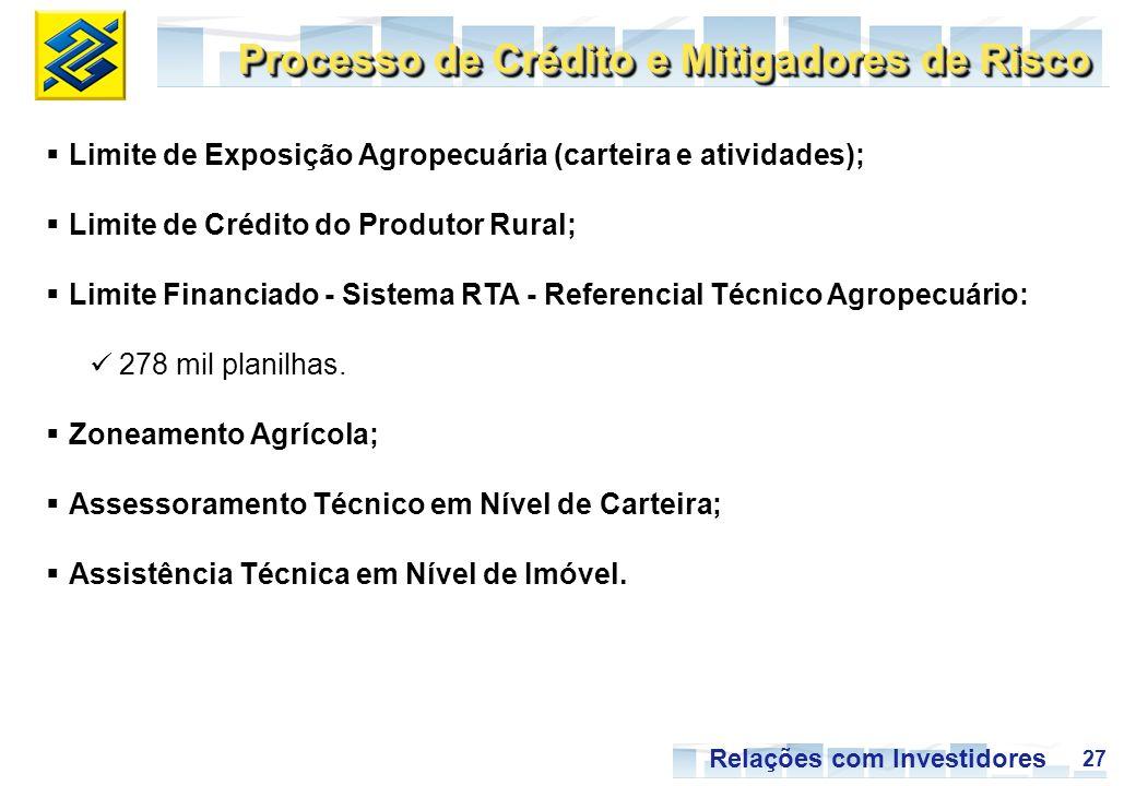 27 Relações com Investidores Processo de Crédito e Mitigadores de Risco Limite de Exposição Agropecuária (carteira e atividades); Limite de Crédito do Produtor Rural; Limite Financiado - Sistema RTA - Referencial Técnico Agropecuário: 278 mil planilhas.