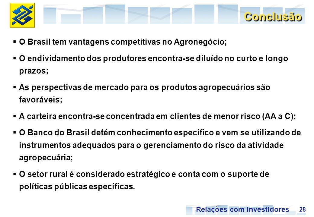 28 Relações com Investidores O Brasil tem vantagens competitivas no Agronegócio; O endividamento dos produtores encontra-se diluído no curto e longo prazos; As perspectivas de mercado para os produtos agropecuários são favoráveis; A carteira encontra-se concentrada em clientes de menor risco (AA a C); O Banco do Brasil detém conhecimento específico e vem se utilizando de instrumentos adequados para o gerenciamento do risco da atividade agropecuária; O setor rural é considerado estratégico e conta com o suporte de políticas públicas específicas.