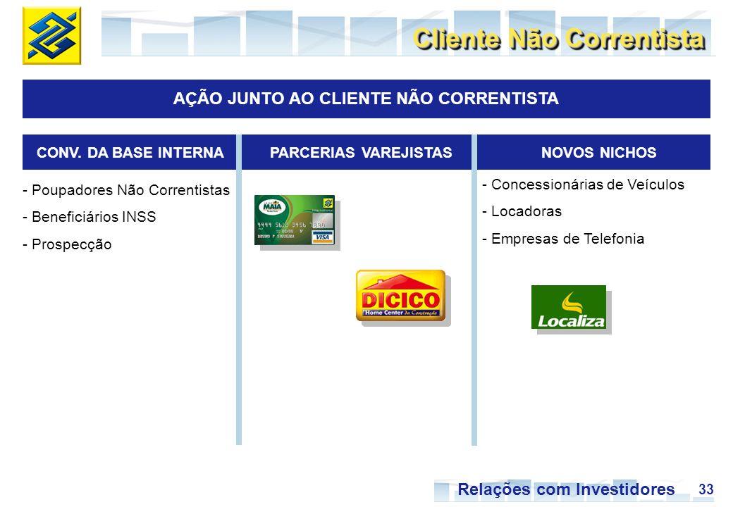 33 Relações com Investidores CONV. DA BASE INTERNAPARCERIAS VAREJISTASNOVOS NICHOS - Poupadores Não Correntistas - Beneficiários INSS - Prospecção - C